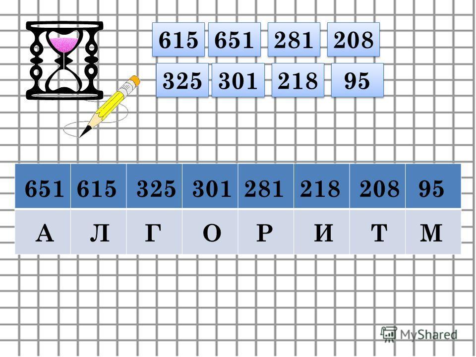 615 651 325 301 281 218 208 95 651 А 615 Л 325 Г 301 О 281 Р 218 И 208 Т 95 М