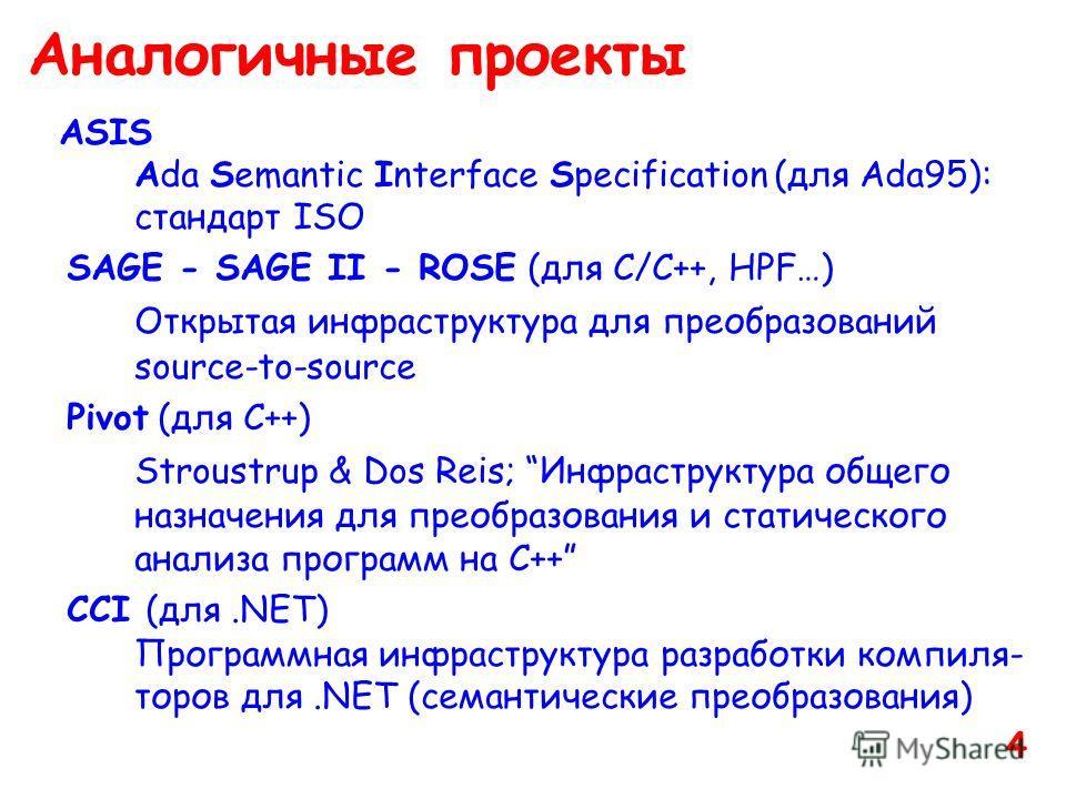 Аналогичные проекты ASIS Ada Semantic Interface Specification(для Ada95): стандарт ISO SAGE - SAGE II - ROSE (для C/C++, HPF…) Открытая инфраструктура для преобразований source-to-source Pivot (для C++) Stroustrup & Dos Reis; Инфраструктура общего на