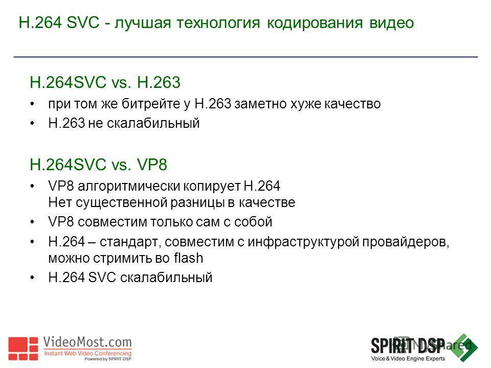 H.264 SVC - лучшая технология кодирования видео H.264SVC vs. H.263 при том же битрейте у H.263 заметно хуже качество H.263 не скалабильный H.264SVC vs. VP8 VP8 алгоритмически копирует H.264 Нет существенной разницы в качестве VP8 совместим только сам
