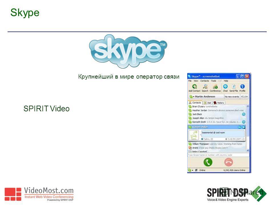 Skype Крупнейший в мире оператор связи SPIRIT Video