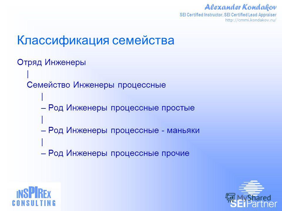 Alexander Kondakov SEI Certified Instructor, SEI Certified Lead Appraiser http://cmmi.kondakov.ru/ Классификация семейства Отряд Инженеры | Семейство Инженеры процессные | – Род Инженеры процессные простые | – Род Инженеры процессные - маньяки | – Ро