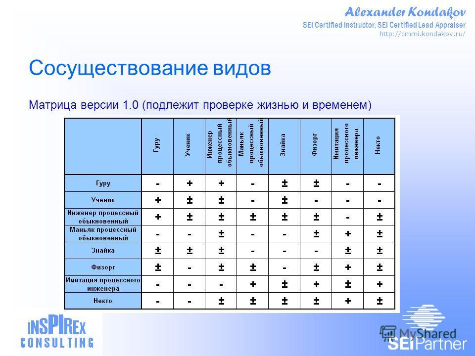 Alexander Kondakov SEI Certified Instructor, SEI Certified Lead Appraiser http://cmmi.kondakov.ru/ Сосуществование видов Матрица версии 1.0 (подлежит проверке жизнью и временем)
