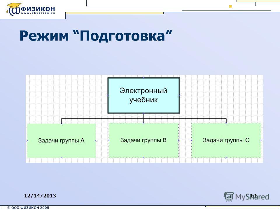 © ООО ФИЗИКОН 2002 © ООО ФИЗИКОН 2005 12/14/201310 Режим Подготовка