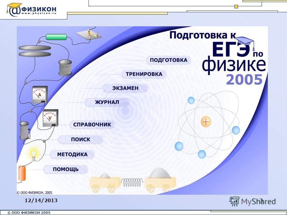© ООО ФИЗИКОН 2002 © ООО ФИЗИКОН 2005 12/14/20133