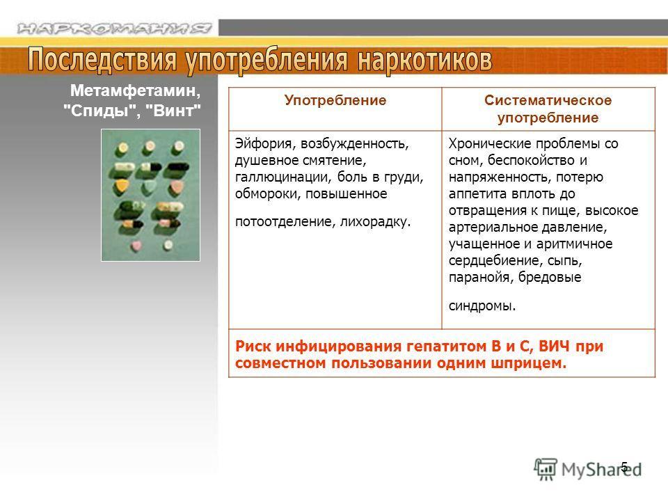 5 Метамфетамин,