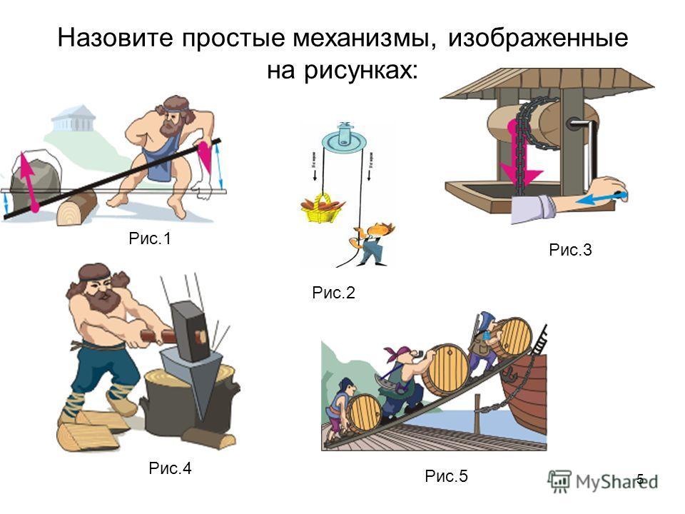 5 Назовите простые механизмы, изображенные на рисунках: Рис.1 Рис.2 Рис.3 Рис.5 Рис.4