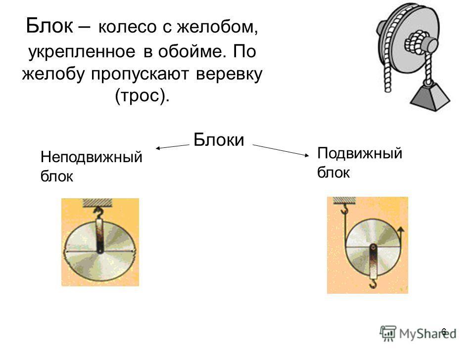 6 Блок – колесо с желобом, укрепленное в обойме. По желобу пропускают веревку (трос). Блоки Неподвижный блок Подвижный блок
