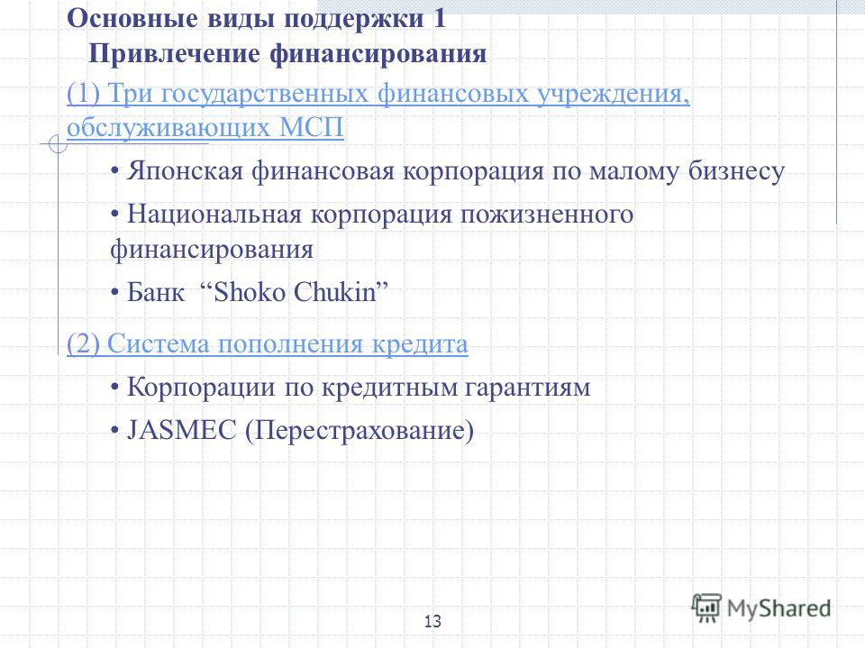 13 Основные виды поддержки 1 Привлечение финансирования (1) (1) Три государственных финансовых учреждения, обслуживающих МСП Японская финансовая корпорация по малому бизнесу Национальная корпорация пожизненного финансирования Банк Shoko Chukin (2) (2