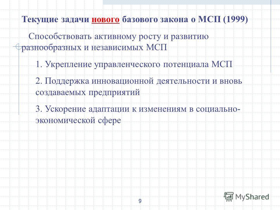 9 Текущие задачи нового базового закона о МСП (1999) Способствовать активному росту и развитию разнообразных и независимых МСП 1. Укрепление управленческого потенциала МСП 2. Поддержка инновационной деятельности и вновь создаваемых предприятий 3. Уск