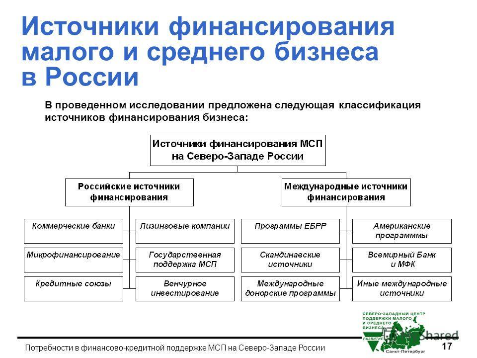 17 Потребности в финансово-кредитной поддержке МСП на Северо-Западе России Источники финансирования малого и среднего бизнеса в России В проведенном исследовании предложена следующая классификация источников финансирования бизнеса: