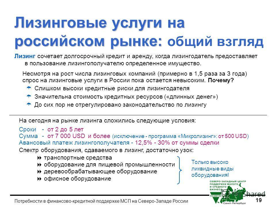 19 Потребности в финансово-кредитной поддержке МСП на Северо-Западе России Лизинговые услуги на российском рынке: Лизинговые услуги на российском рынке: общий взгляд Несмотря на рост числа лизинговых компаний (примерно в 1,5 раза за 3 года) спрос на