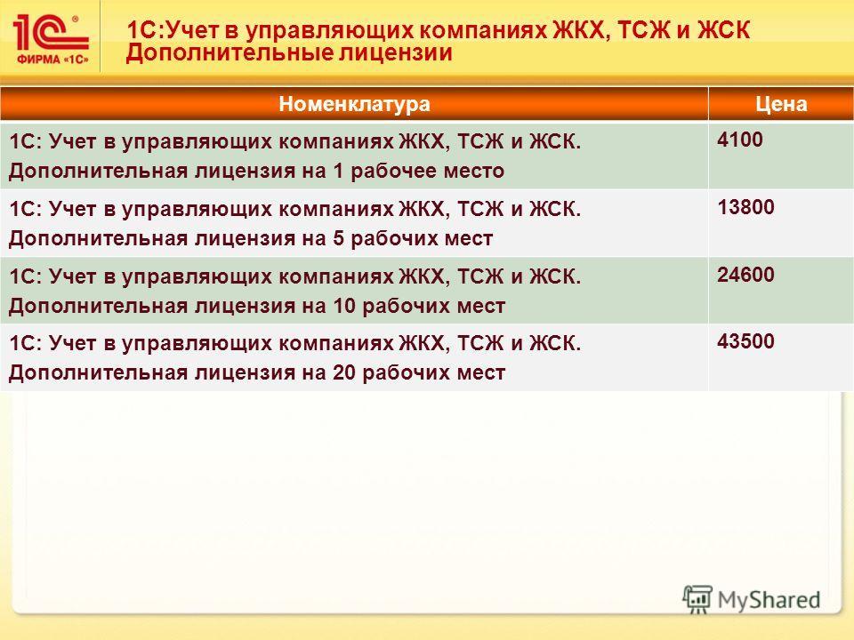 НоменклатураЦена 1С: Учет в управляющих компаниях ЖКХ, ТСЖ и ЖСК. Дополнительная лицензия на 1 рабочее место 4100 1С: Учет в управляющих компаниях ЖКХ, ТСЖ и ЖСК. Дополнительная лицензия на 5 рабочих мест 13800 1С: Учет в управляющих компаниях ЖКХ, Т