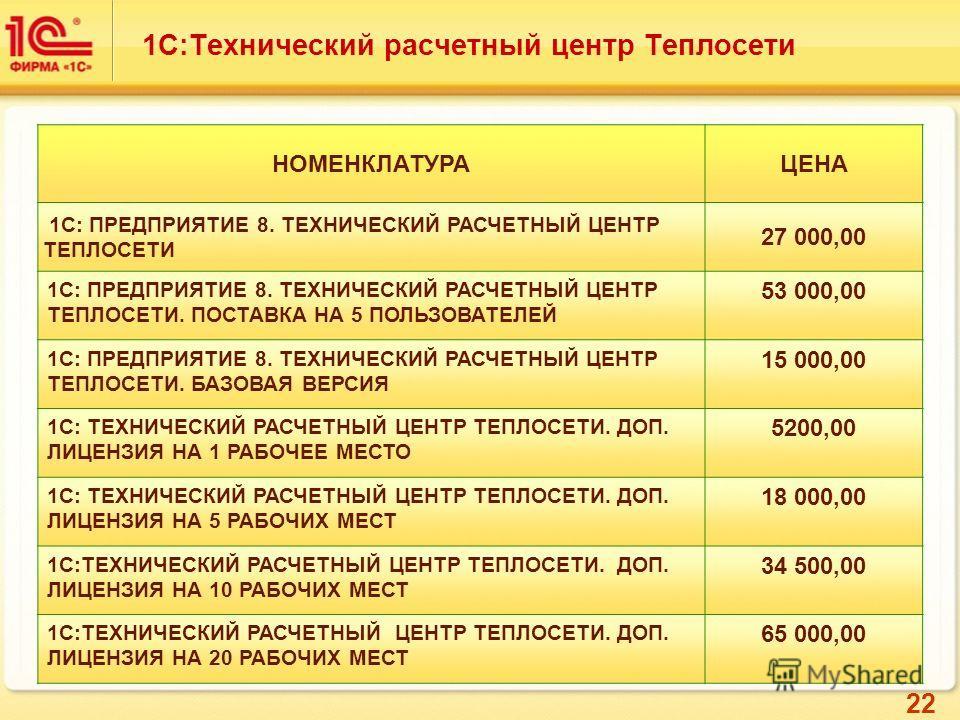 22 1С:Технический расчетный центр Теплосети НОМЕНКЛАТУРАЦЕНА 1С: ПРЕДПРИЯТИЕ 8. ТЕХНИЧЕСКИЙ РАСЧЕТНЫЙ ЦЕНТР ТЕПЛОСЕТИ 27 000,00 1С: ПРЕДПРИЯТИЕ 8. ТЕХНИЧЕСКИЙ РАСЧЕТНЫЙ ЦЕНТР ТЕПЛОСЕТИ. ПОСТАВКА НА 5 ПОЛЬЗОВАТЕЛЕЙ 53 000,00 1С: ПРЕДПРИЯТИЕ 8. ТЕХНИЧЕ