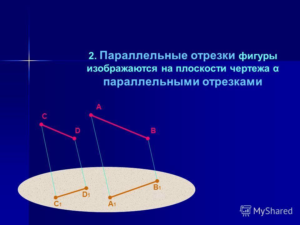 2. Параллельные отрезки фигуры изображаются на плоскости чертежа α параллельными отрезками С1С1 D1D1 А1А1 В1В1 С D А В