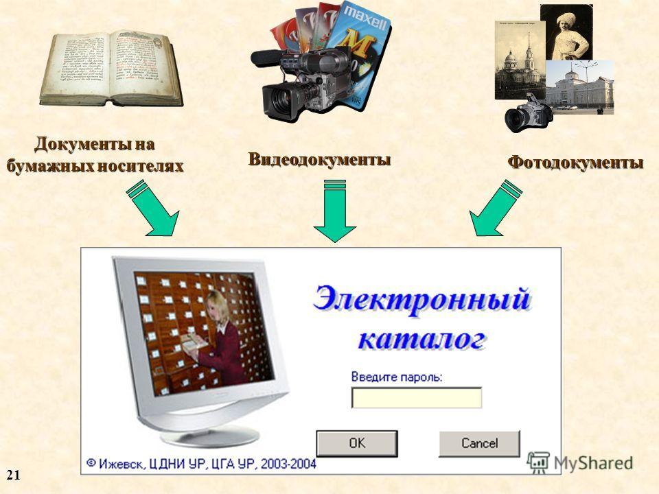 Документы на бумажных носителях Видеодокументы Фотодокументы 21