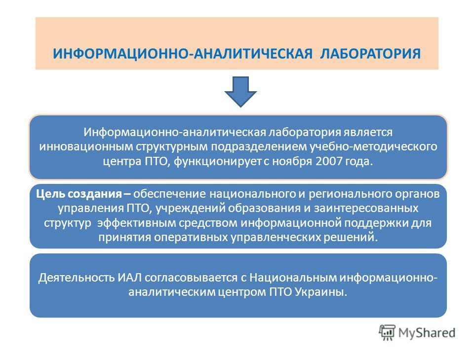 ИНФОРМАЦИОННО-АНАЛИТИЧЕСКАЯ ЛАБОРАТОРИЯ Информационно-аналитическая лаборатория является инновационным структурным подразделением учебно-методического центра ПТО, функционирует с ноября 2007 года. Цель создания – обеспечение национального и региональ