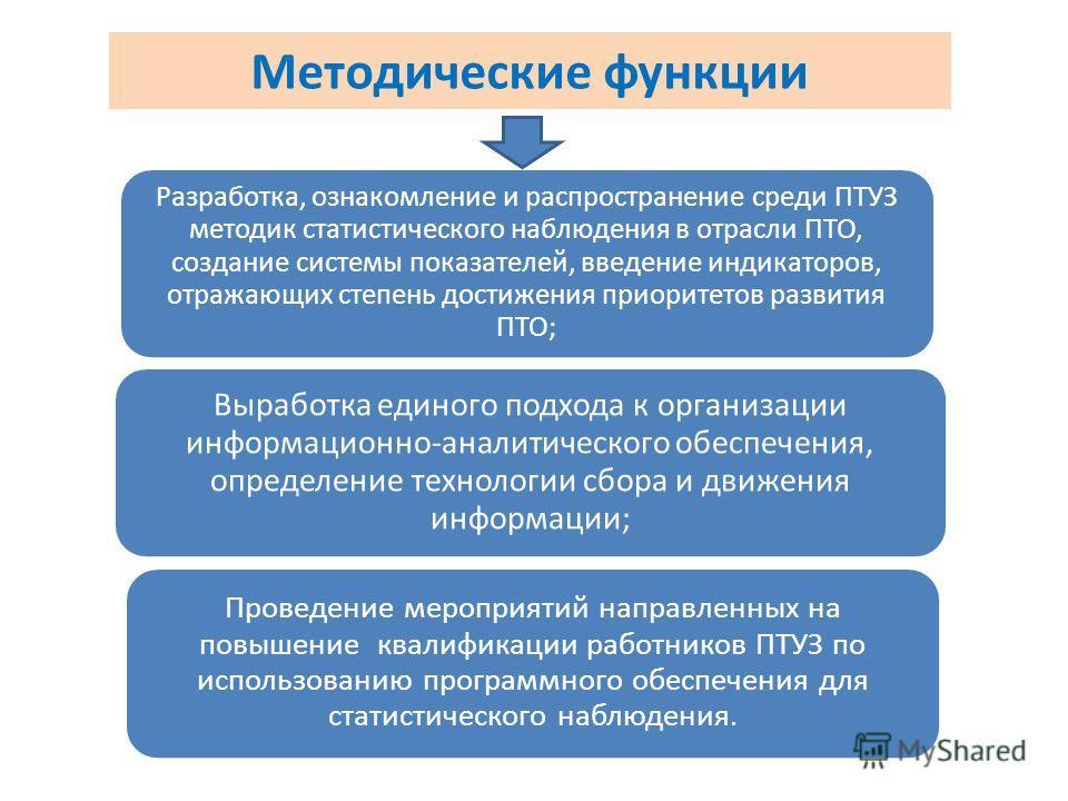 Методические функции Разработка, ознакомление и распространение среди ПТУЗ методик статистического наблюдения в отрасли ПТО, создание системы показателей, введение индикаторов, отражающих степень достижения приоритетов развития ПТО; Выработка единого