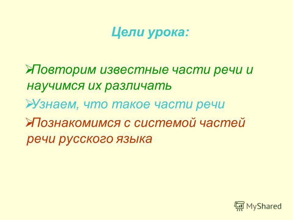 Цели урока: Повторим известные части речи и научимся их различать Узнаем, что такое части речи Познакомимся с системой частей речи русского языка