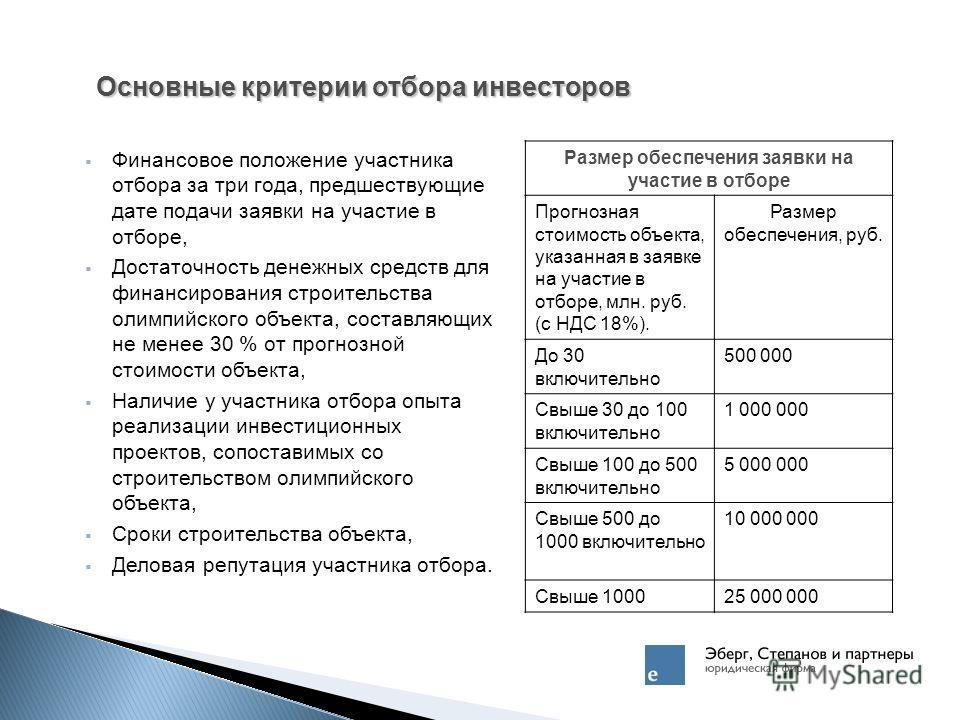 Финансовое положение участника отбора за три года, предшествующие дате подачи заявки на участие в отборе, Достаточность денежных средств для финансирования строительства олимпийского объекта, составляющих не менее 30 % от прогнозной стоимости объекта