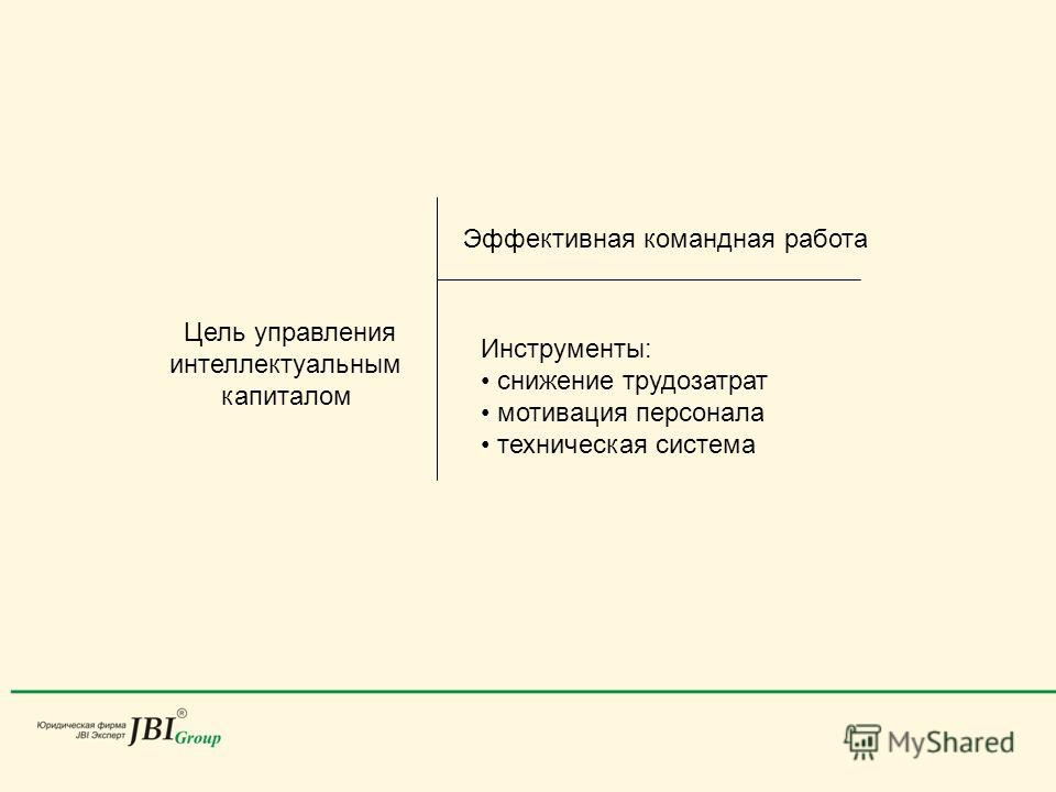 Цель управления интеллектуальным капиталом Эффективная командная работа Инструменты: снижение трудозатрат мотивация персонала техническая система