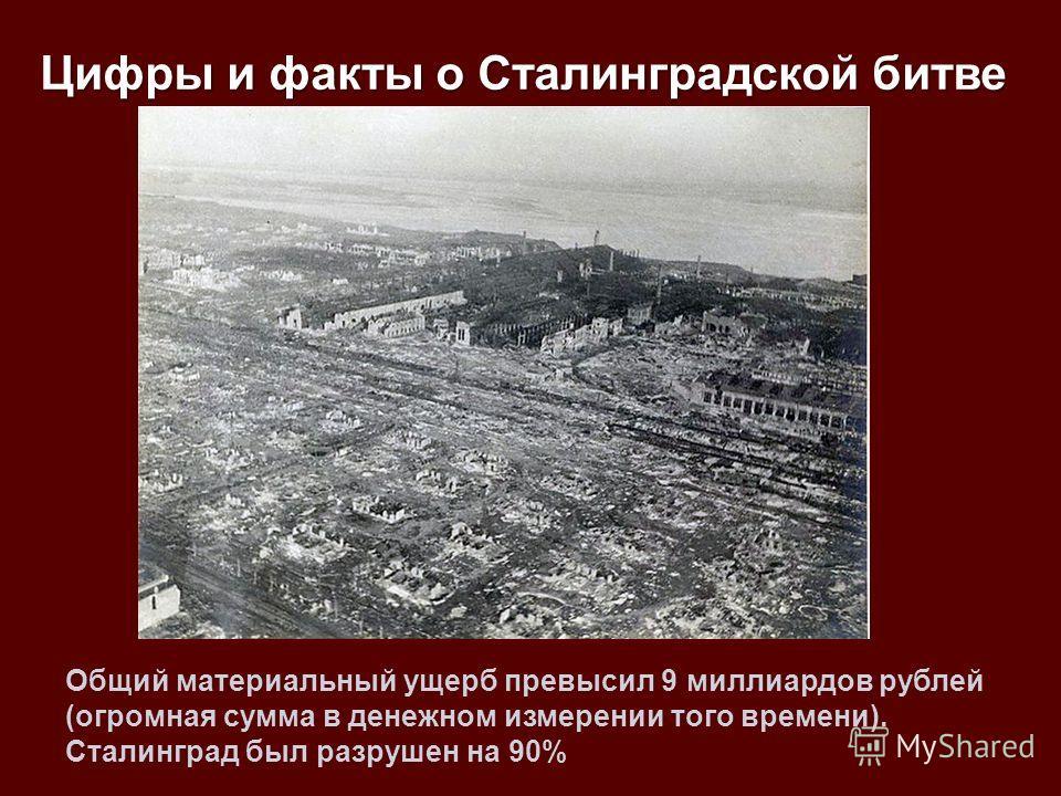 Общий материальный ущерб превысил 9 миллиардов рублей (огромная сумма в денежном измерении того времени). Сталинград был разрушен на 90%