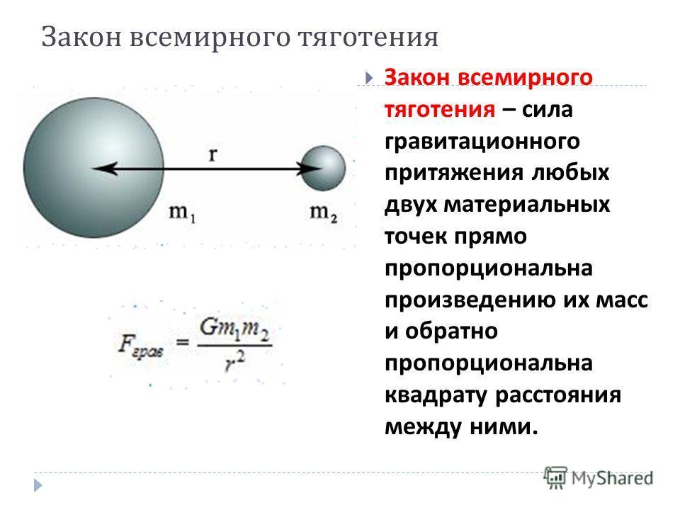 Закон всемирного тяготения Закон всемирного тяготения – сила гравитационного притяжения любых двух материальных точек прямо пропорциональна произведению их масс и обратно пропорциональна квадрату расстояния между ними.