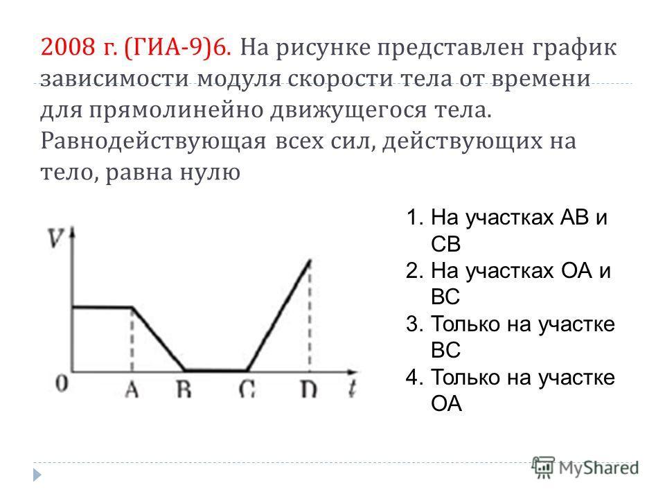 2008 г. ( ГИА -9)6. На рисунке представлен график зависимости модуля скорости тела от времени для прямолинейно движущегося тела. Равнодействующая всех сил, действующих на тело, равна нулю 1.На участках AB и СВ 2.На участках ОА и ВС 3.Только на участк