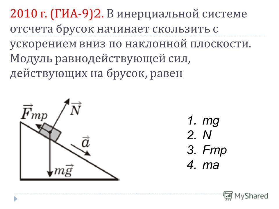 2010 г. ( ГИА -9)2. В инерциальной системе отсчета брусок начинает скользить с ускорением вниз по наклонной плоскости. Модуль равнодействующей сил, действующих на брусок, равен 1.mg 2.N 3.Fтр 4.ma