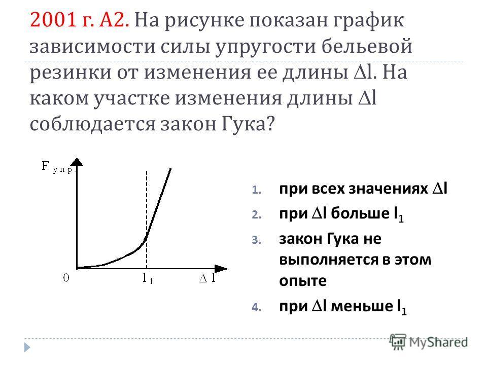 2001 г. А 2. На рисунке показан график зависимости силы упругости бельевой резинки от изменения ее длины l. На каком участке изменения длины l соблюдается закон Гука ? 1. при всех значениях l 2. при l больше l 1 3. закон Гука не выполняется в этом оп