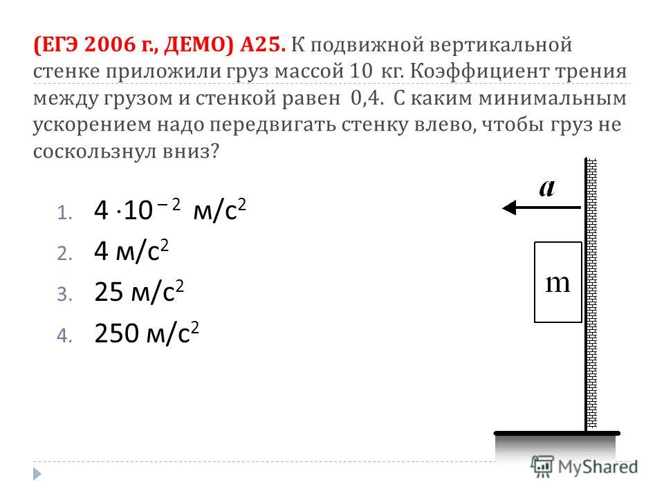 ( ЕГЭ 2006 г., ДЕМО ) А 25. К подвижной вертикальной стенке приложили груз массой 10 кг. Коэффициент трения между грузом и стенкой равен 0,4. С каким минимальным ускорением надо передвигать стенку влево, чтобы груз не соскользнул вниз ? 1. 4 10 – 2 м