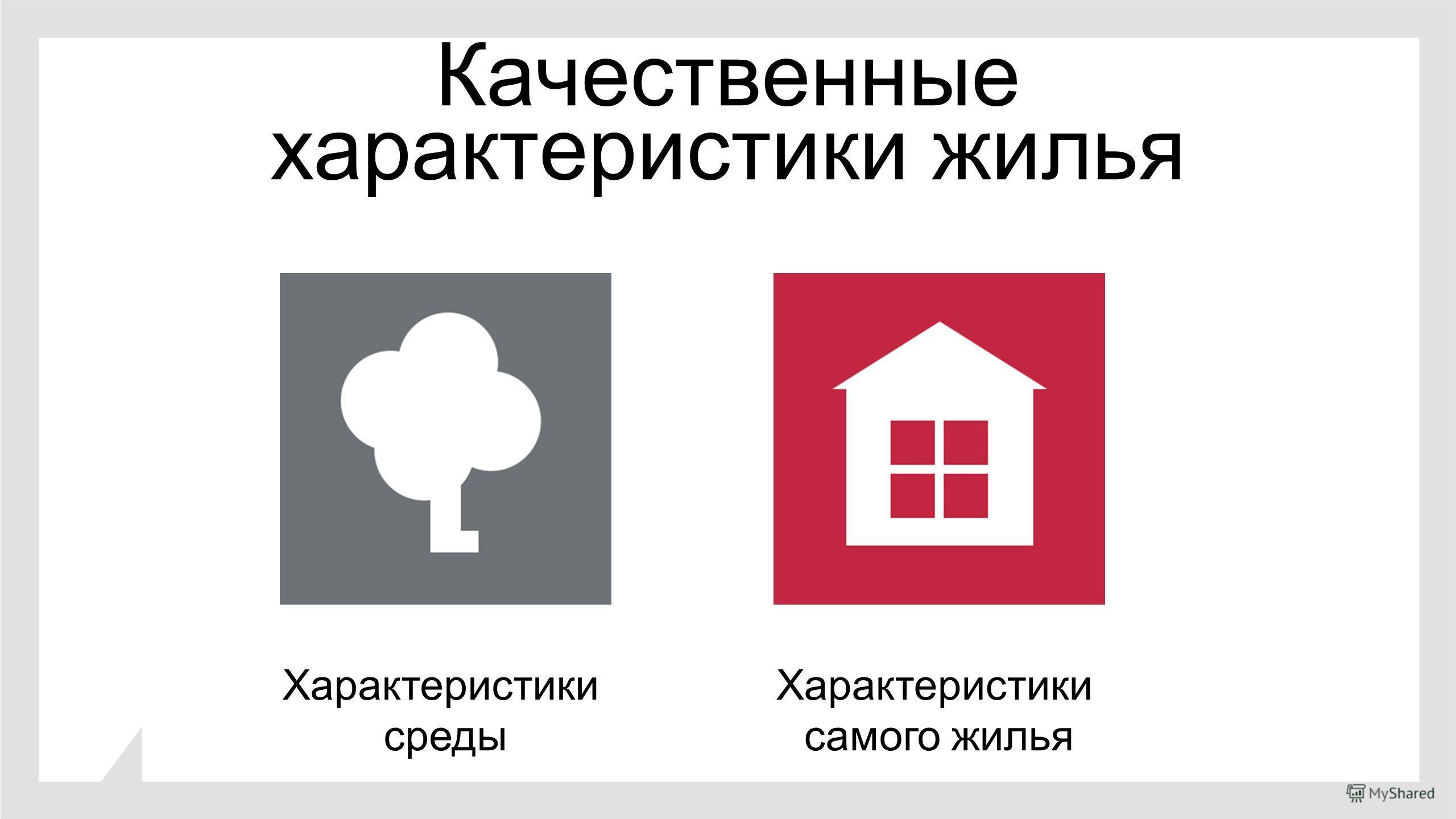 Качественные характеристики жилья Характеристики самого жилья Характеристики среды