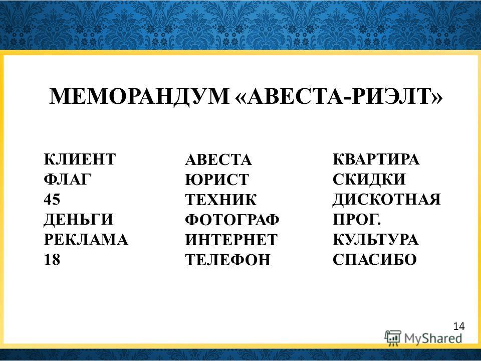 МЕМОРАНДУМ «АВЕСТА-РИЭЛТ» КЛИЕНТ ФЛАГ 45 ДЕНЬГИ РЕКЛАМА 18 АВЕСТА ЮРИСТ ТЕХНИК ФОТОГРАФ ИНТЕРНЕТ ТЕЛЕФОН КВАРТИРА СКИДКИ ДИСКОТНАЯ ПРОГ. КУЛЬТУРА СПАСИБО 14