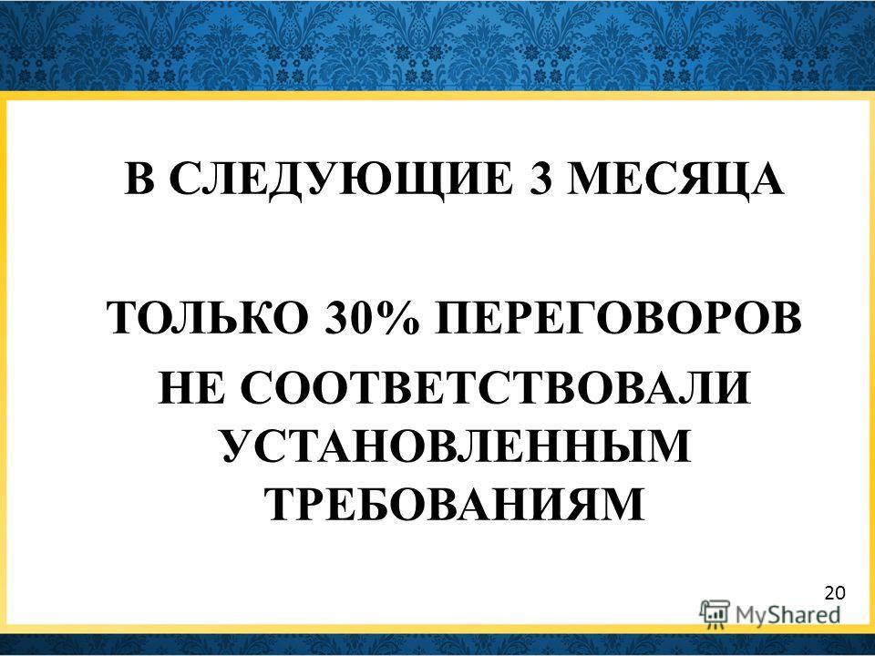 В СЛЕДУЮЩИЕ 3 МЕСЯЦА ТОЛЬКО 30% ПЕРЕГОВОРОВ НЕ СООТВЕТСТВОВАЛИ УСТАНОВЛЕННЫМ ТРЕБОВАНИЯМ 20