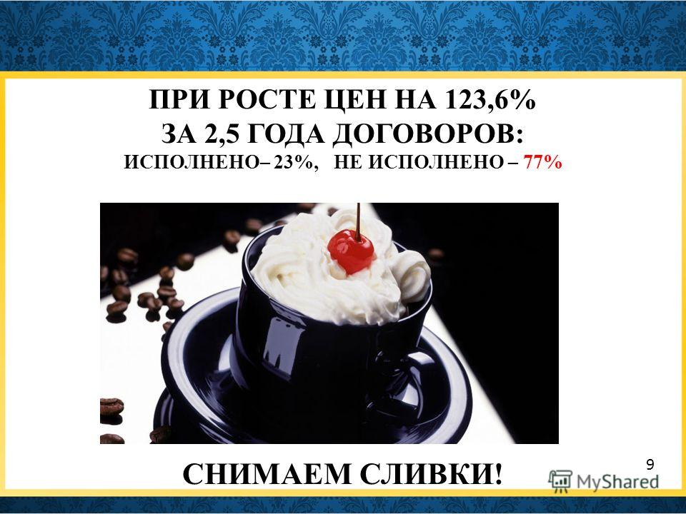 ПРИ РОСТЕ ЦЕН НА 123,6% ЗА 2,5 ГОДА ДОГОВОРОВ: ИСПОЛНЕНО– 23%, НЕ ИСПОЛНЕНО – 77% СНИМАЕМ СЛИВКИ! 9