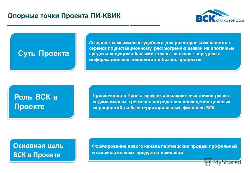 Федеральная система оперативной ипотечной дистрибьюции ПИ-КВИК