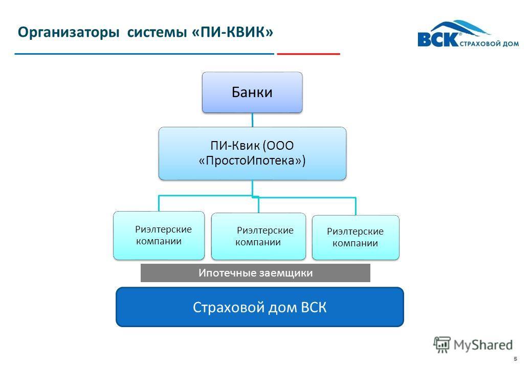Организаторы системы «ПИ-КВИК» 4