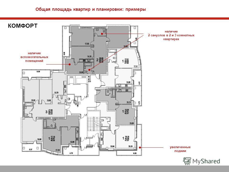 Общая площадь квартир и планировки: примеры КОМФОРТ наличие вспомогательных помещений увеличенные лоджии наличие 2 санузлов в 2 и 3 комнатных квартирах