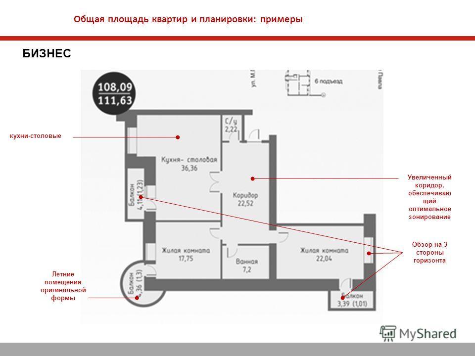 Общая площадь квартир и планировки: примеры БИЗНЕС Летние помещения оригинальной формы кухни-столовые Увеличенный коридор, обеспечиваю щий оптимальное зонирование Обзор на 3 стороны горизонта