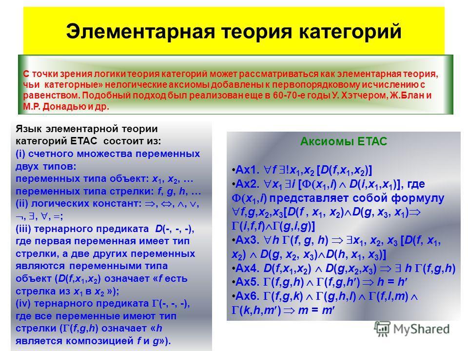 Элементарная теория категорий С точки зрения логики теория категорий может рассматриваться как элементарная теория, чьи категорные» нелогические аксиомы добавлены к первопорядковому исчиcлению с равенством. Подобный подход был реализован еще в 60-70-