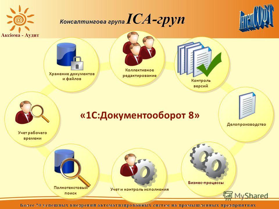 Хранение документов и файлов Коллективное редактирование Контроль версий Полнотекстовый поиск Бизнес-процессы «1С:Документооборот 8» Делопроизводство Учет и контроль исполнения Учет рабочего времени