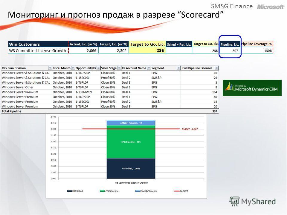 SMSG Finance