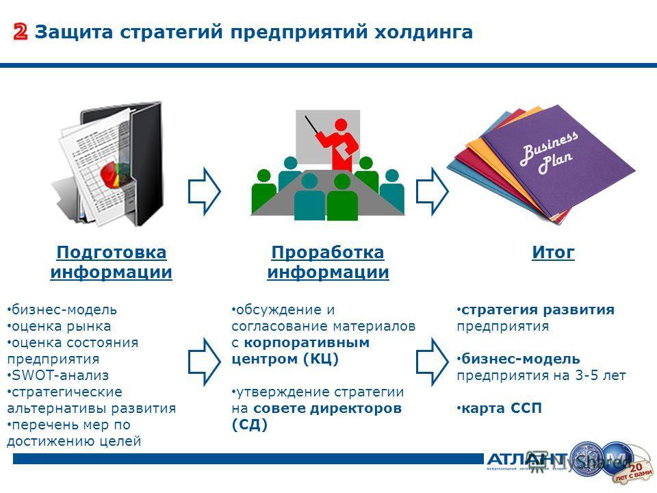 Защита стратегий предприятий холдинга Подготовка информации бизнес-модель оценка рынка оценка состояния предприятия SWOT-анализ стратегические альтернативы развития перечень мер по достижению целей Проработка информации обсуждение и согласование мате