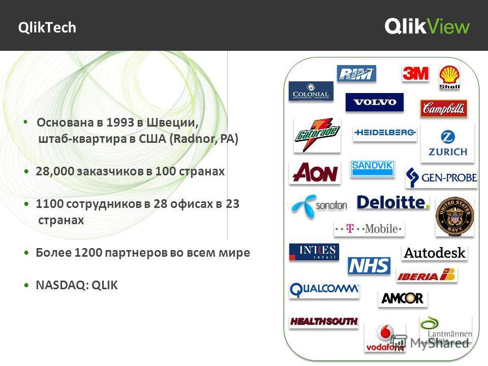 QlikTech Основана в 1993 в Швеции, штаб-квартира в США (Radnor, PA) 28,000 заказчиков в 100 странах 1100 сотрудников в 28 офисах в 23 странах Более 1200 партнеров во всем мире NASDAQ: QLIK