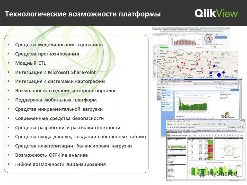 Технологические возможности платформы Средства моделирования сценариев Средства прогнозирования Мощный ETL Интеграция с Microsoft SharePoint Интеграция с системами картографии Возможность создания интернет-порталов Поддержка мобильных платформ Средст