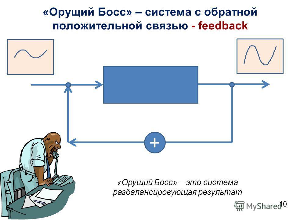 «Орущий Босс» – система с обратной положительной связью - feedback 10 + «Орущий Босс» – это система разбалансировующая результат