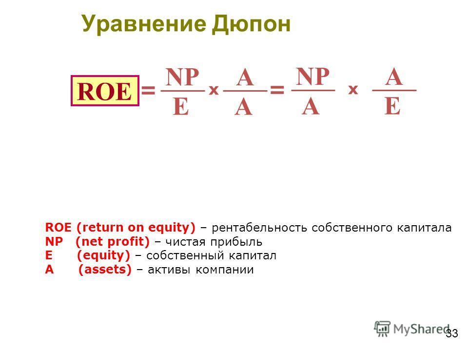 33 ROE NP E A A x = E A A x = ROE (return on equity) – рентабельность собственного капитала NP (net profit) – чистая прибыль E (equity) – собственный капитал A (assets) – активы компании Уравнение Дюпон Du-Pont Equation