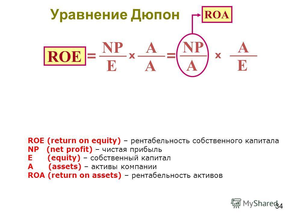 34 ROE NP E A A x = E A A x = ROА ROE (return on equity) – рентабельность собственного капитала NP (net profit) – чистая прибыль E (equity) – собственный капитал A (assets) – активы компании ROA (return on assets) – рентабельность активов Уравнение Д