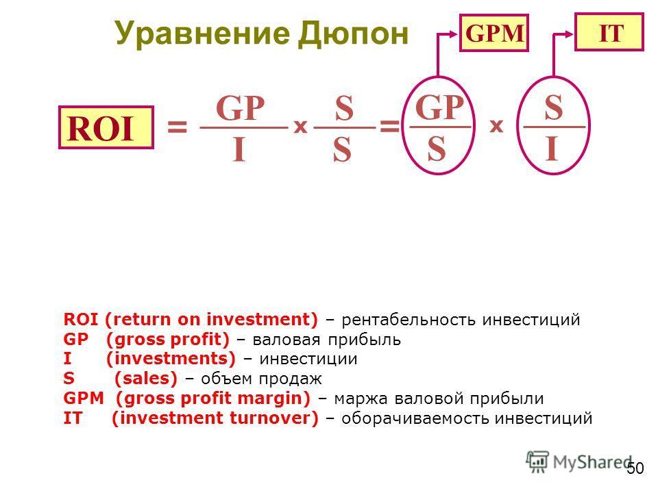 50 ROI GP I S S x = I S S x = GPM ІT ІT ROI (return on investment) – рентабельность инвестиций GP (gross profit) – валовая прибыль I (investments) – инвестиции S (sales) – объем продаж GPM (gross profit margin) – маржа валовой прибыли IT (investment