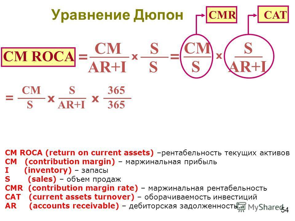 54 CM ROCA CM AR+I S S x = CM AR+I S S x = CMR CAT CM ROCA (return on current assets) –рентабельность текущих активов CM (contribution margin) – маржинальная прибыль I (inventory) – запасы S (sales) – объем продаж CMR (contribution margin rate) – мар