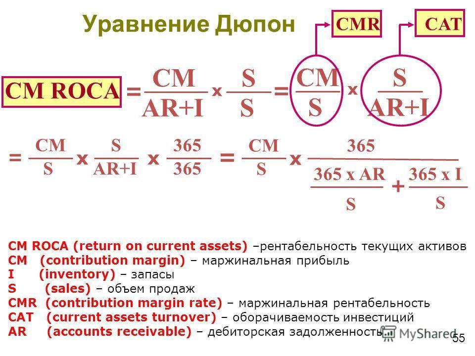 55 CM ROCA CM AR+I S S x = CM AR+I S S x = CMR CAT CM ROCA (return on current assets) –рентабельность текущих активов CM (contribution margin) – маржинальная прибыль I (inventory) – запасы S (sales) – объем продаж CMR (contribution margin rate) – мар